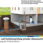 Praktische Helfer für die Bürgerinformation zur NRW-Dichtheitsprüfung