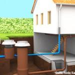 Starkregen, Sickerwasser, Grundwasser & Co.:  Wasser von Grundstücken schadlos ableiten!