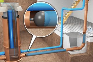 Grafik Wasserfüllstandsprüfung