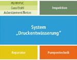 """Grafik """"System Druckentwässerung"""""""