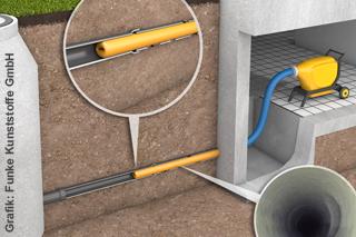 Rohr in Rohr: Renovierungsverfahren für private Abwasseranlagen