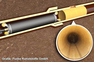 grafik-sanierung-grundstuecksentwaesserung-reparatur-kurzliner-320