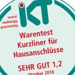 Kurzliner-Vergleich: IKT-Warentest-Siegel für Twinbond